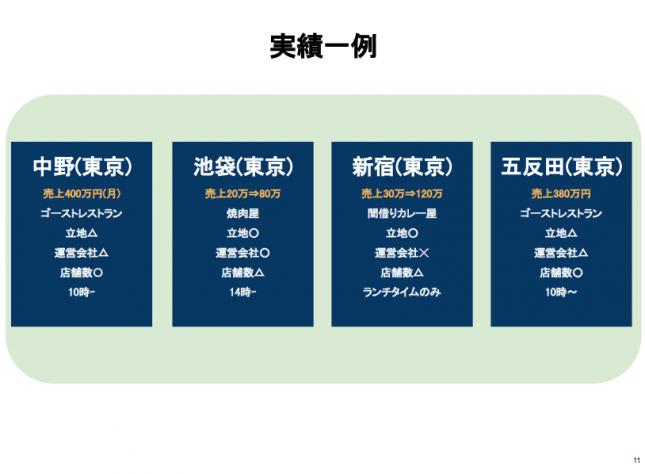 Screenshot_2020-04-14 Uber-Eats-運用コンサルのご提案 pdf(5)